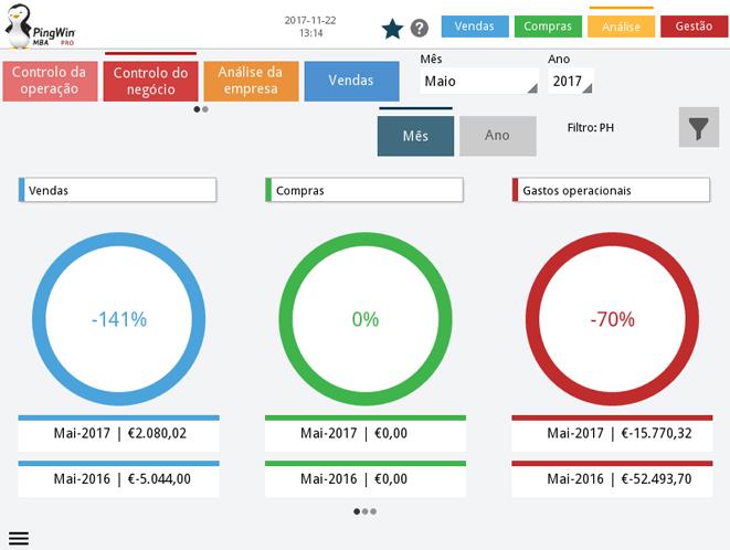 pingwin-mba-ecra-analise-controlo-negocio