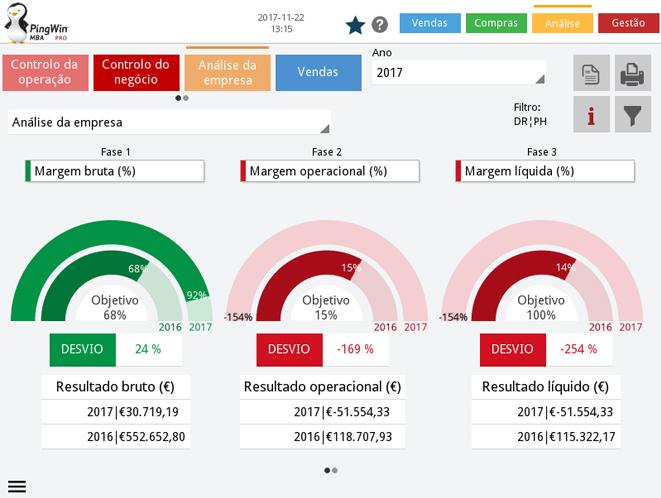 pingwin-mba-ecra-analise-empresa